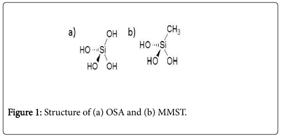 chemical-sciences-journal-OSA-MMST