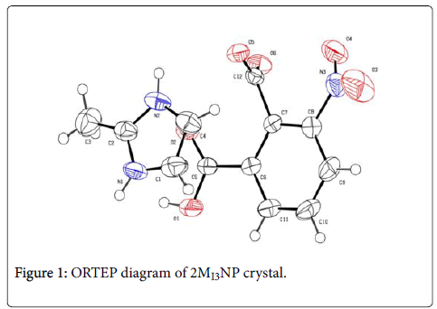 chemical-sciences-journal-crystal