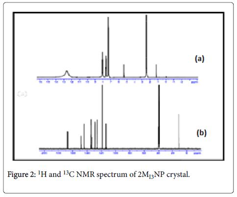 chemical-sciences-journal-spectrum