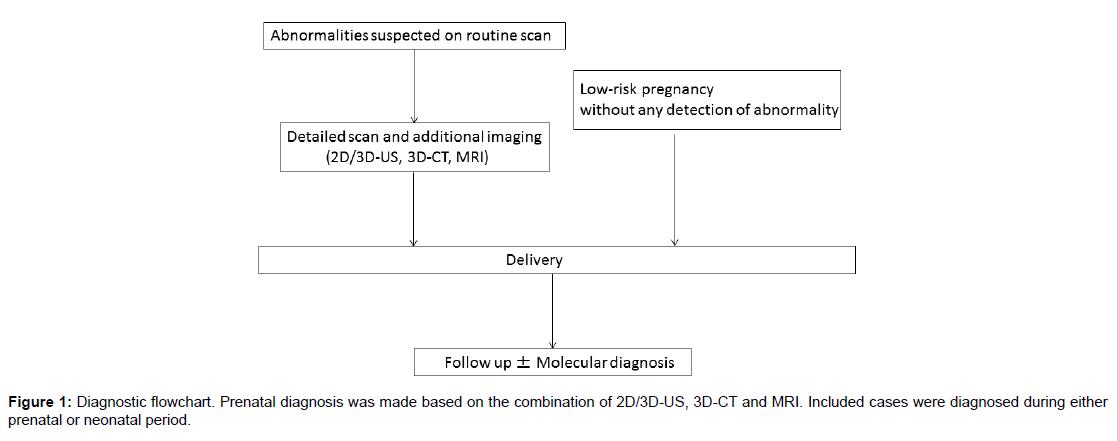 child-health-Prenatal-diagnosis