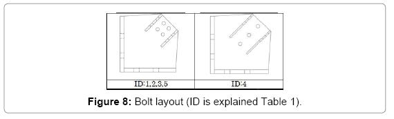 civil-environmental-engineering-Bolt-layout