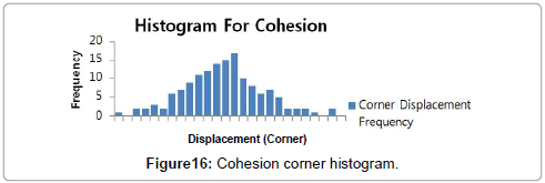 civil-environmental-engineering-Cohesion-corner