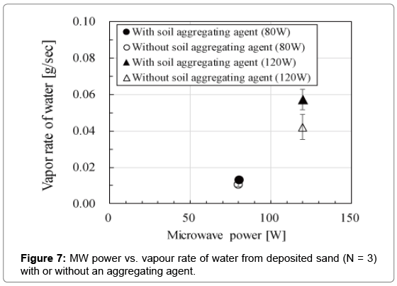 civil-environmental-engineering-MW-power