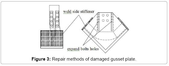 civil-environmental-engineering-Repair-methods