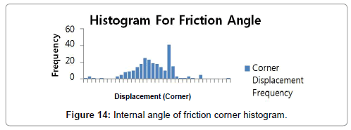 civil-environmental-engineering-friction