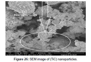 civil-environmental-engineering-nanoparticles