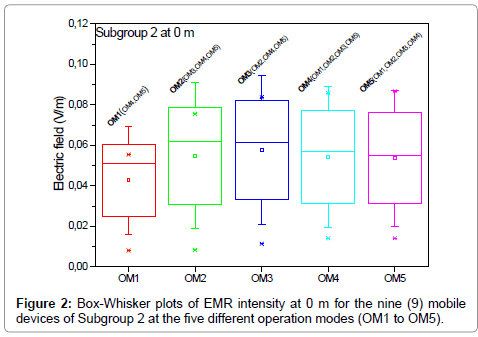 civil-environmental-engineering-plots