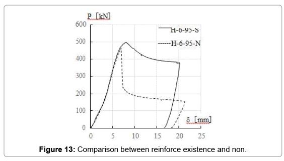 civil-environmental-engineering-reinforce-existence