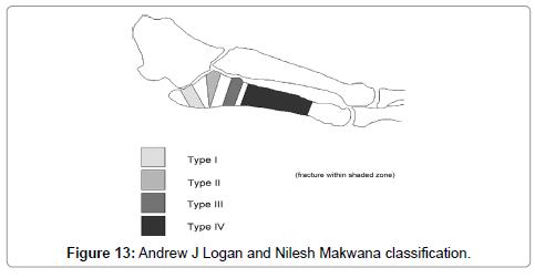clinical-case-reports-makwana