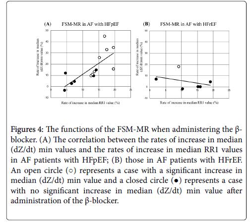 clinical-experimental-cardiology-min-value