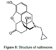 clinical-experimental-ophthalmology-naltrexone