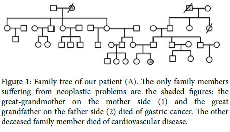 clinical-experimental-pathology-Family-tree