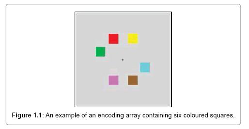 clinical-experimental-psychology-encoding