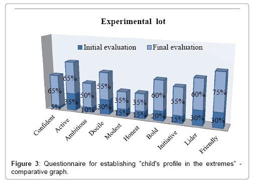 clinical-experimental-psychology-extremes