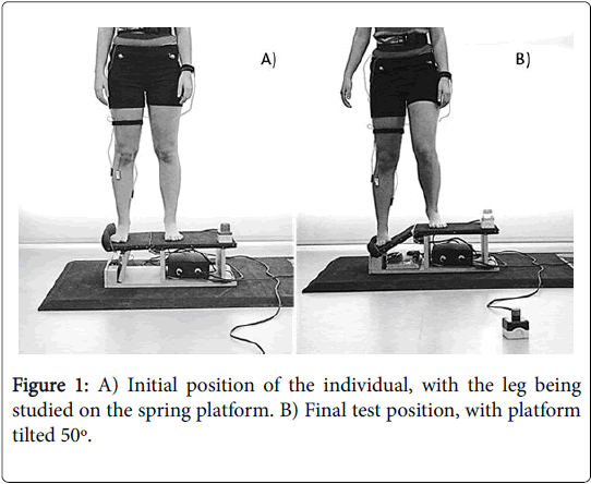 clinical-research-foot-ankle-spring-platform