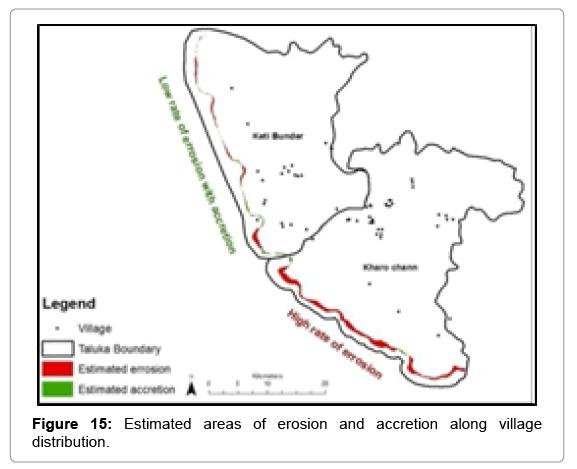 coastal-development-distribution