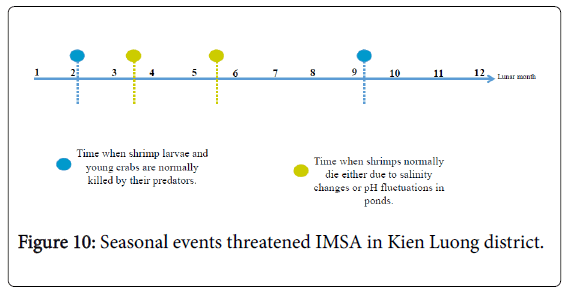 coastal-development-events-threatened