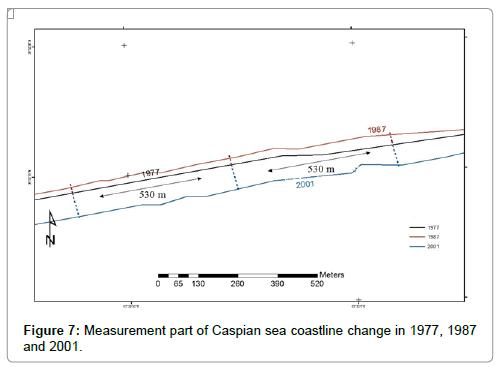 coastal-zone-management-measurement-part-Caspian-sea