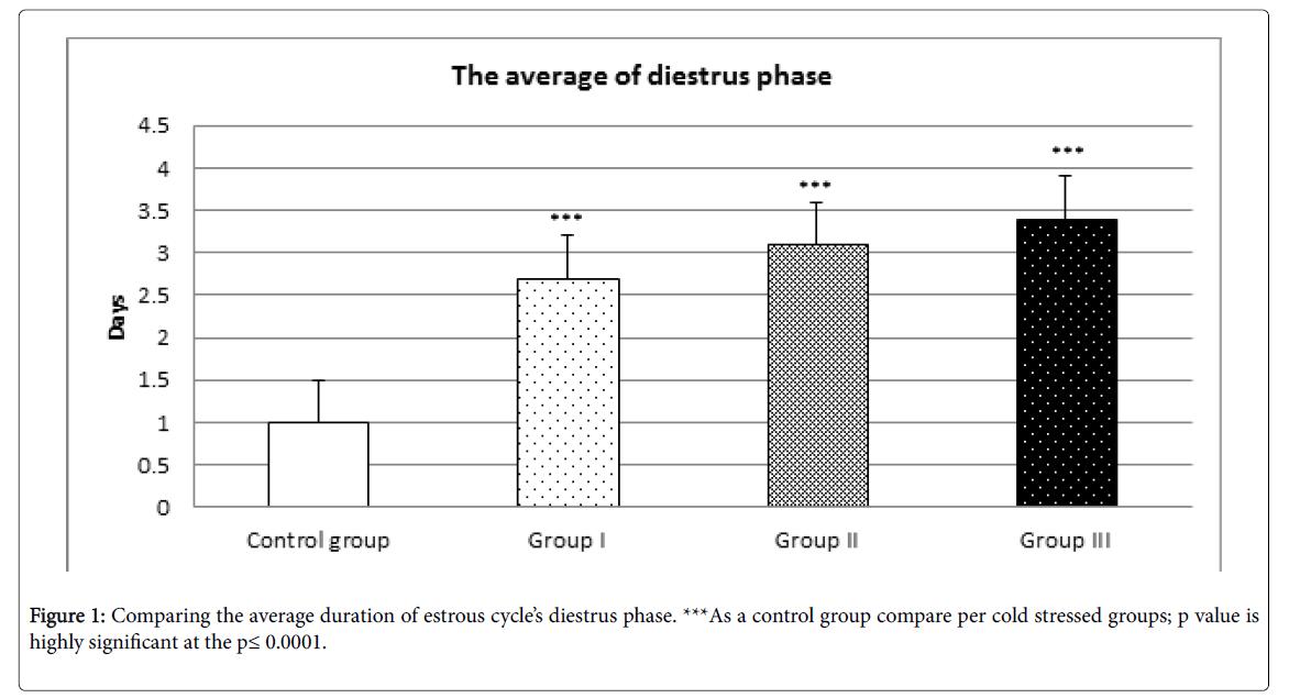 cytology-histology-fibrin-strands-control-group