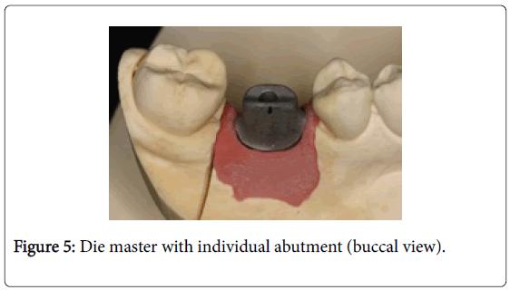 dentistry-Die-master
