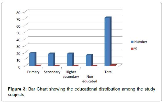 dentistry-educational-distribution
