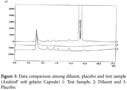 developing-drugs-soft-gelatin-Capsule