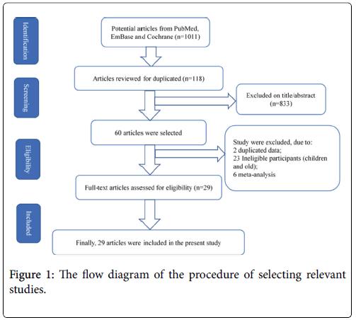 diagnostic-pathology-flow-diagram
