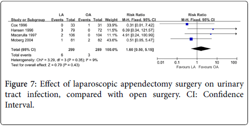 diagnostic-pathology-urinary-surgery