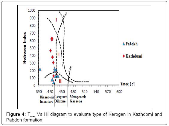 earth-science-climatic-Kerogen-Kazhdomi