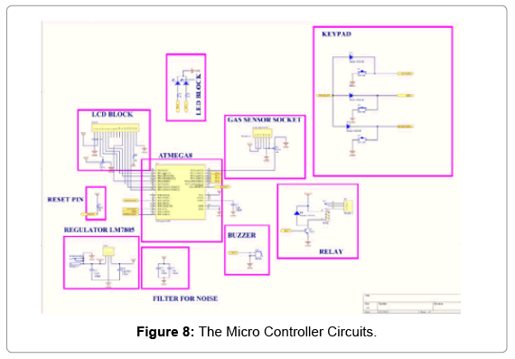 earth-science-climatic-Micro-Controller