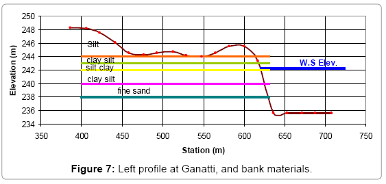 earth-science-climatic-bank-materials