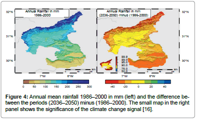earth-science-climatic-change-Annual-mean