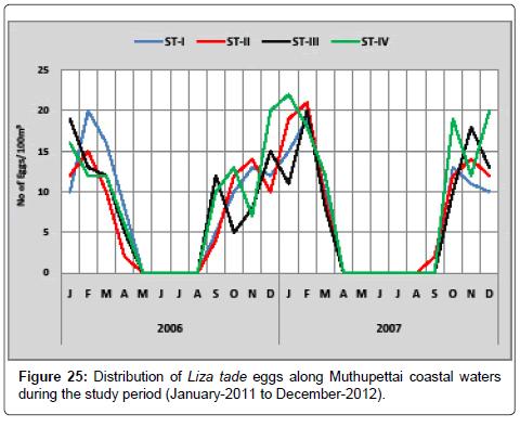 earth-science-climatic-change-Liza-tade
