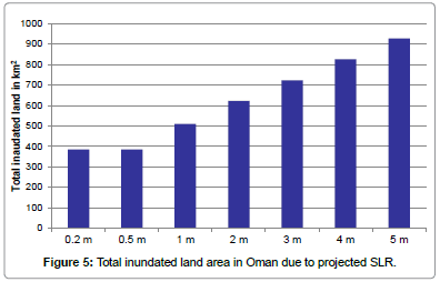 earth-science-climatic-change-Oman