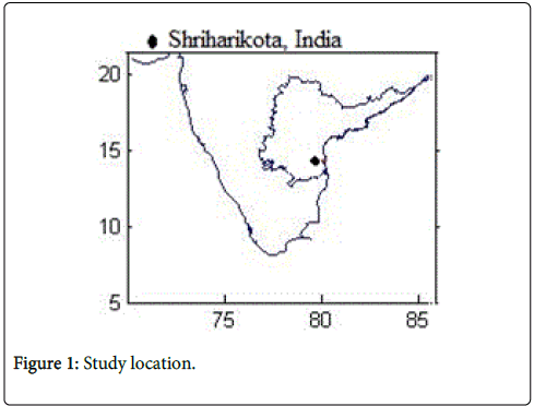 earth-science-climatic-change-Study-location