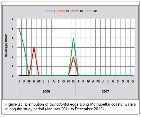 earth-science-climatic-change-Sunodontid-eggs