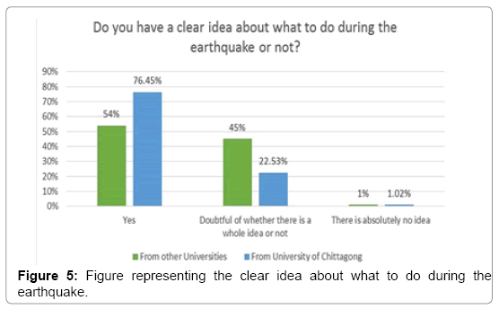 earth-science-climatic-change-clear-idea-earthquakes