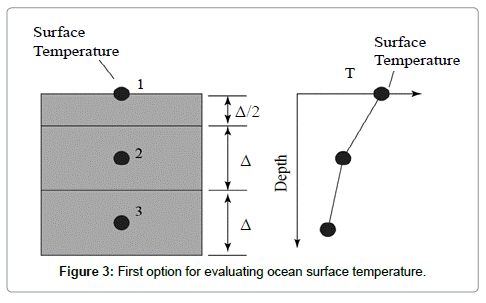 earth-science-climatic-change-evaluating-ocean