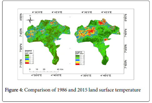 earth-science-climatic-change-land