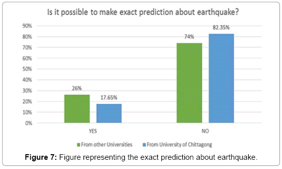 earth-science-climatic-change-main-exact-prediction