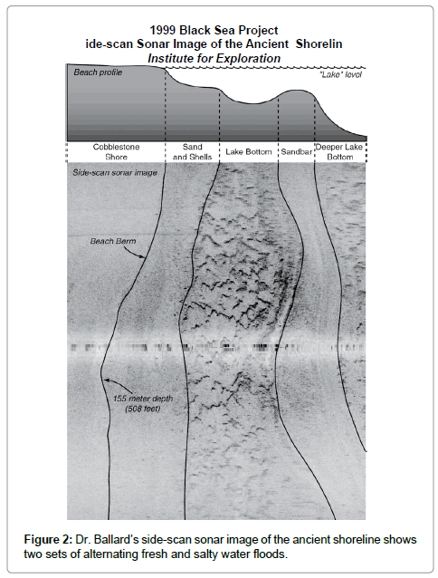earth-science-climatic-change-side-scan-sonar