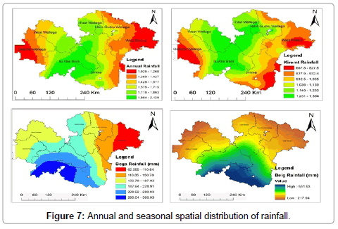 Agro Climatic Characterization in the Selected Woredas of