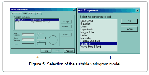 earth-science-climatic-change-suitable-variogram