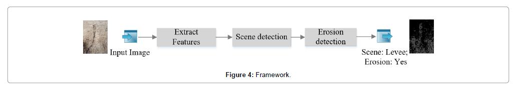ecosystem-ecography-framework
