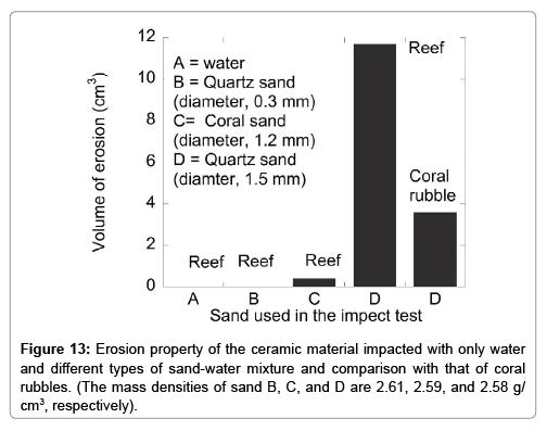 ecosystem-ecography-mixture