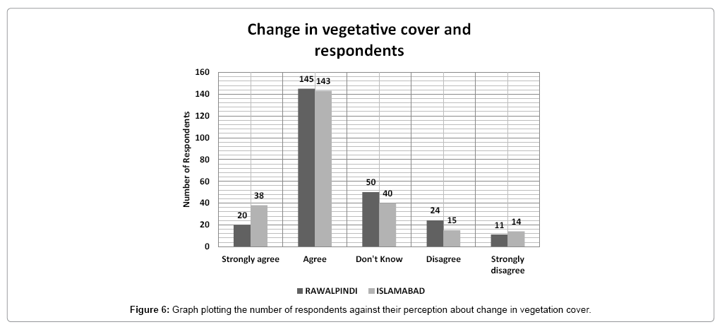 ecosystem-ecography-vegetation