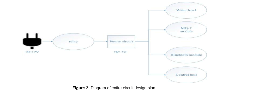 electrical-electronic-entire-circuit-design