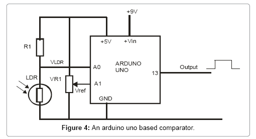 Design and Implementation of Arduino Microcontroller Based Automatic