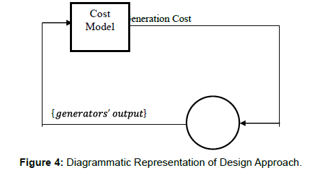 electrical-electronic-systems-diagrammatic-representation