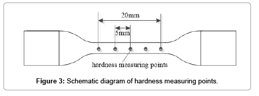 electrical-electronic-systems-hardness